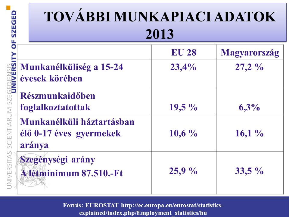 TOVÁBBI MUNKAPIACI ADATOK 2013