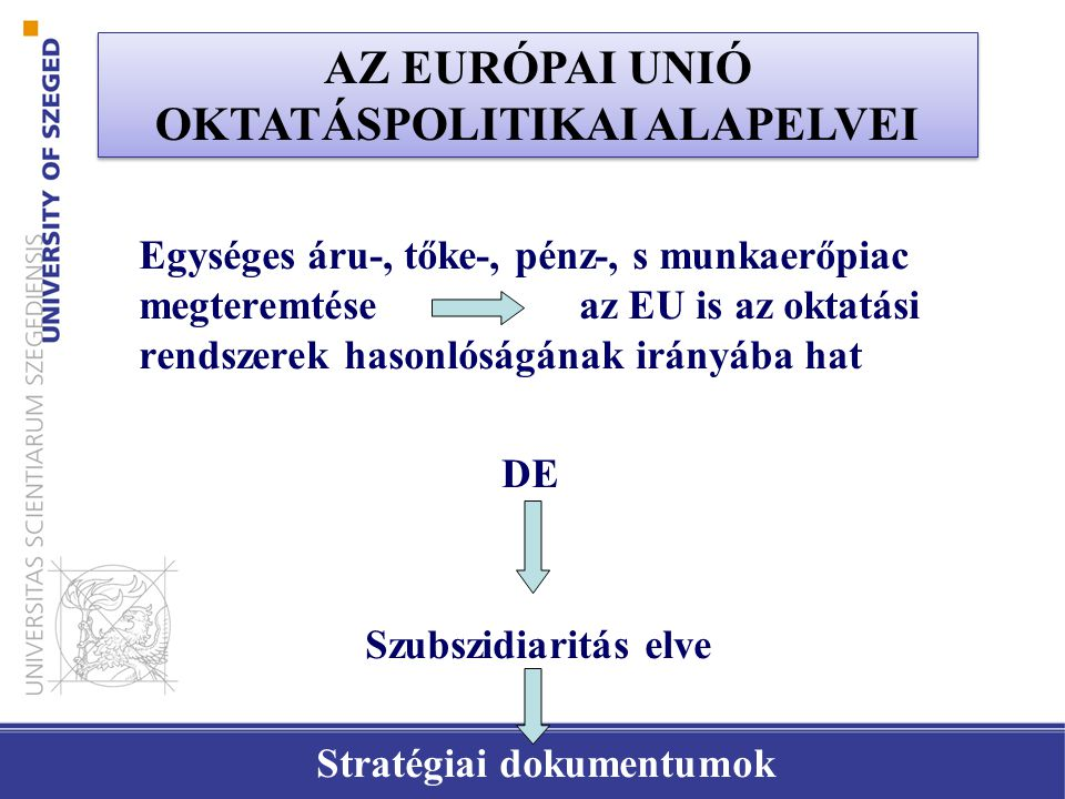 AZ EURÓPAI UNIÓ OKTATÁSPOLITIKAI ALAPELVEI Stratégiai dokumentumok