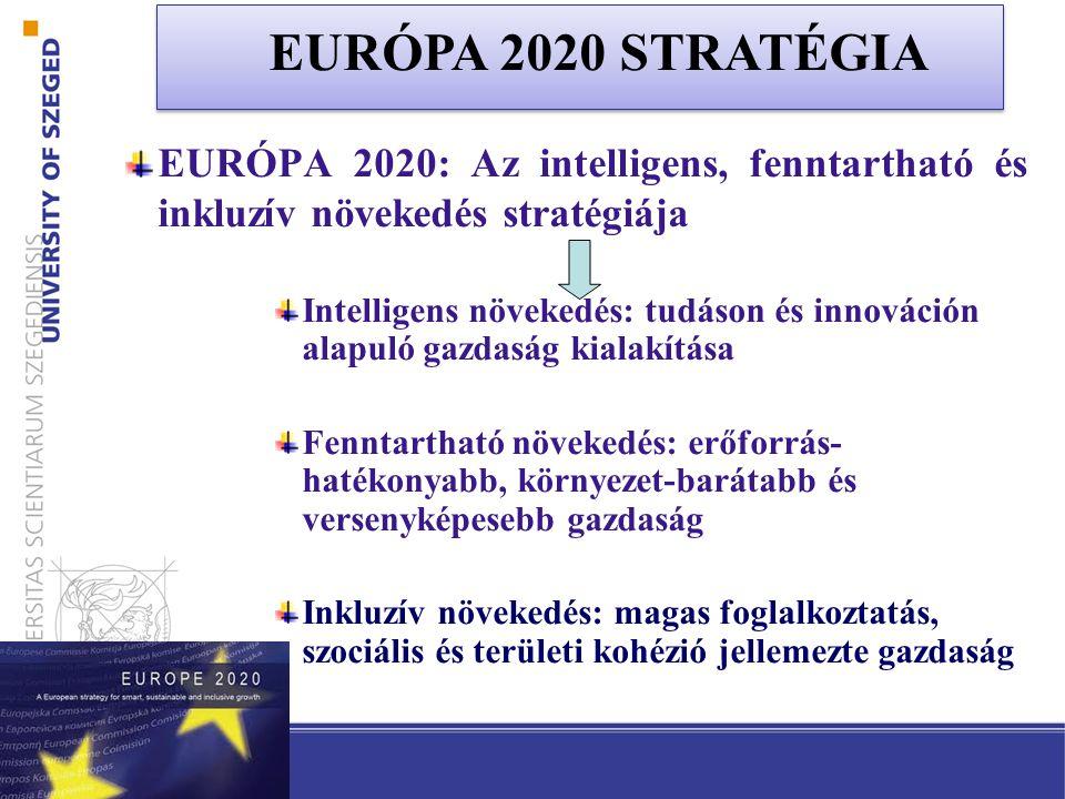 EURÓPA 2020 STRATÉGIA EURÓPA 2020: Az intelligens, fenntartható és inkluzív növekedés stratégiája.