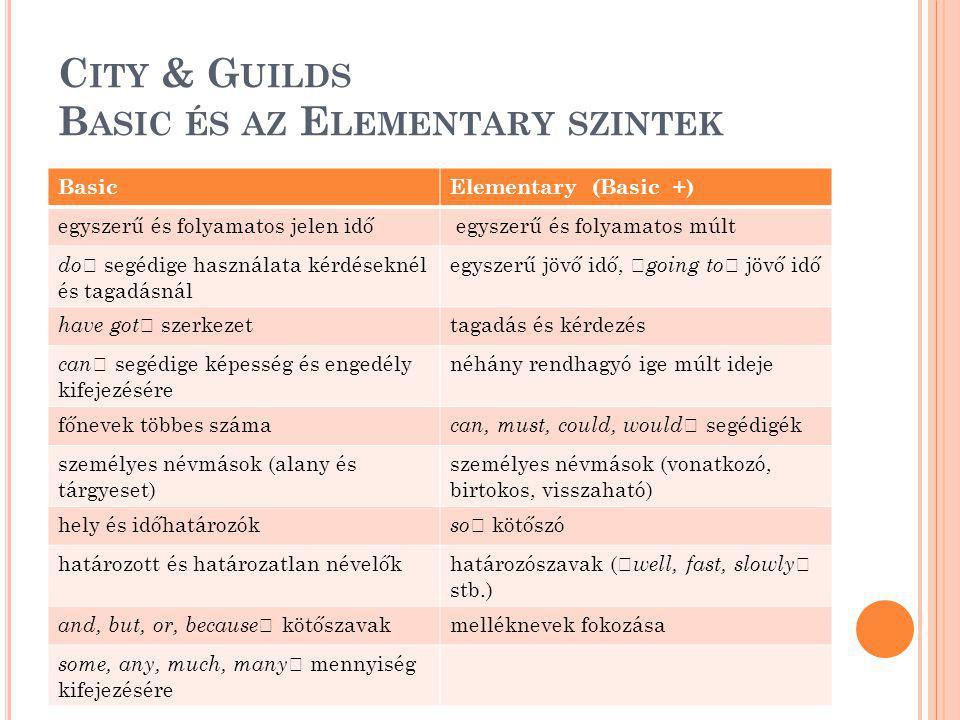 City & Guilds Basic és az Elementary szintek