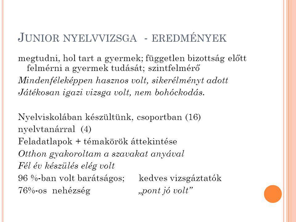 Junior nyelvvizsga - eredmények