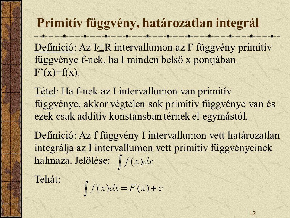 Primitív függvény, határozatlan integrál