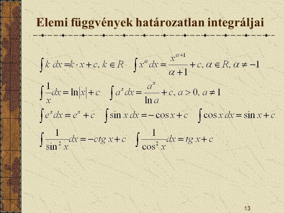 Elemi függvények határozatlan integráljai