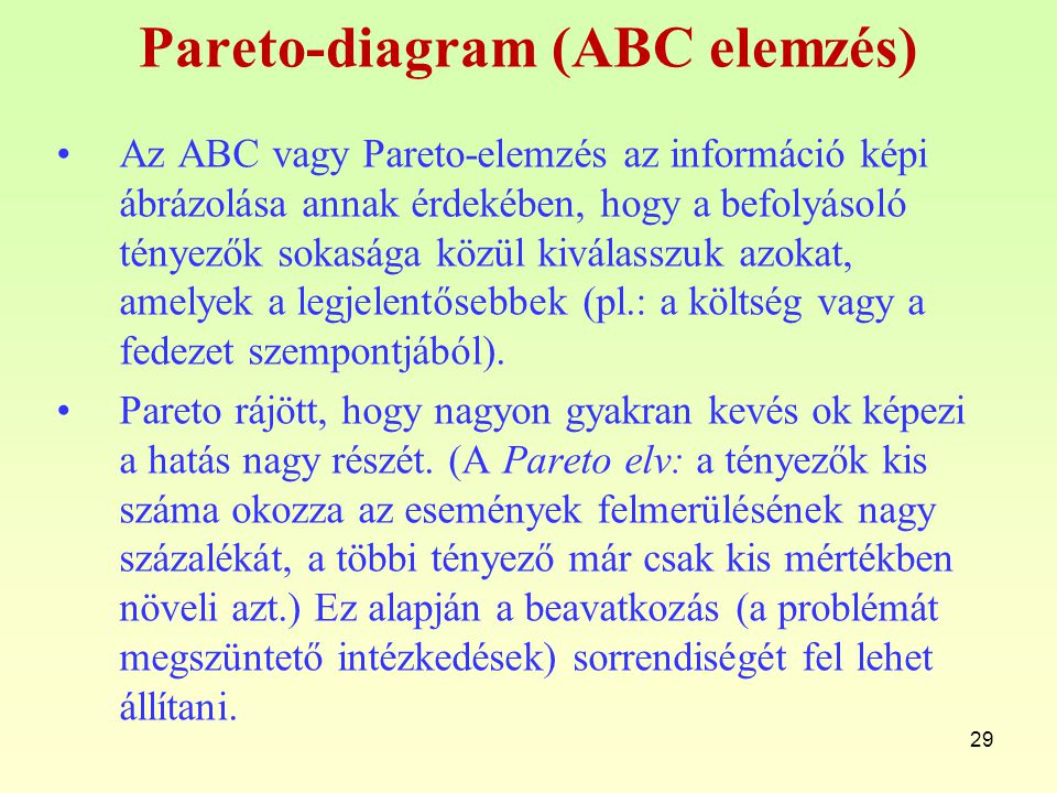 Pareto-diagram (ABC elemzés)