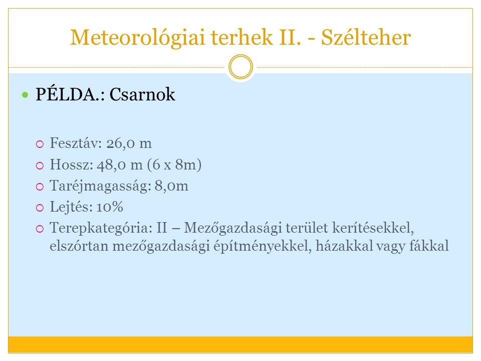 Meteorológiai terhek II. - Szélteher