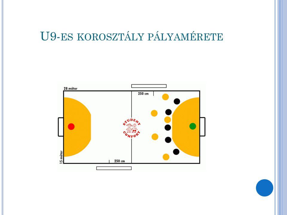 U9-es korosztály pályamérete