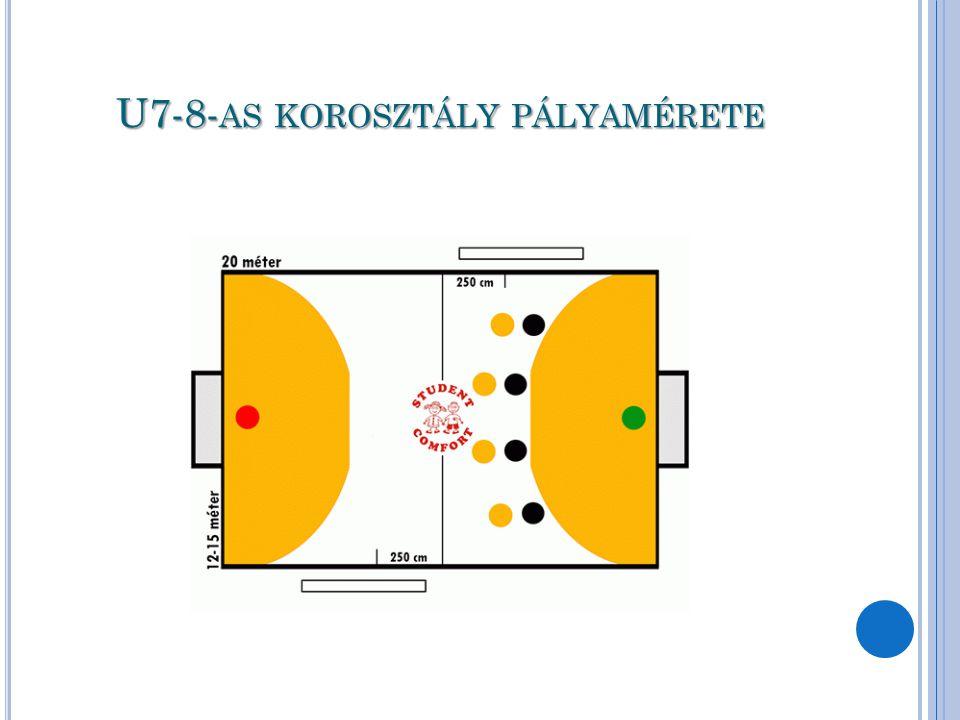 U7-8-as korosztály pályamérete