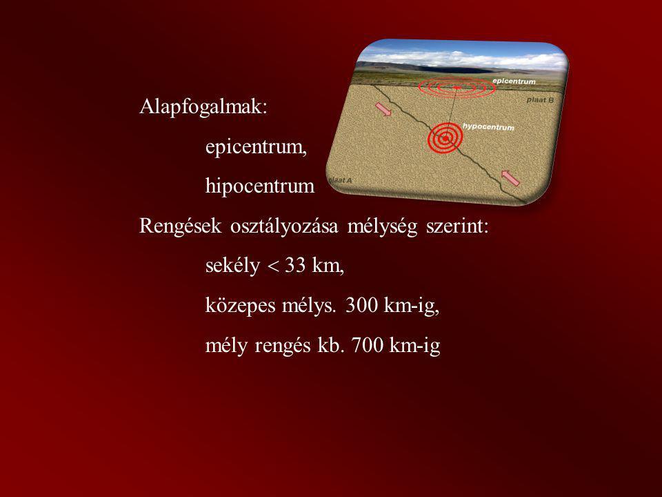 Alapfogalmak: epicentrum, hipocentrum. Rengések osztályozása mélység szerint: sekély  33 km, közepes mélys. 300 km-ig,