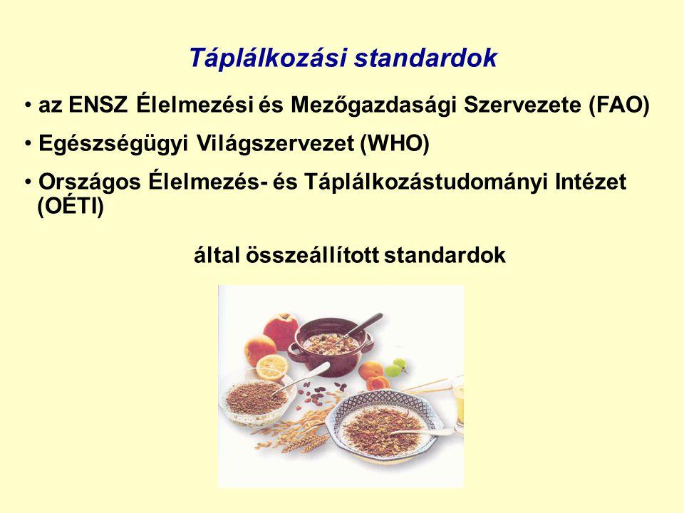 Táplálkozási standardok