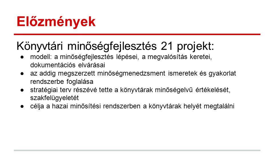 Előzmények Könyvtári minőségfejlesztés 21 projekt: