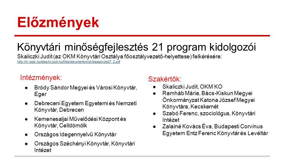 Előzmények Könyvtári minőségfejlesztés 21 program kidolgozói Skaliczki Judit (az OKM Könyvtári Osztálya főosztályvezető-helyettese) felkérésére: