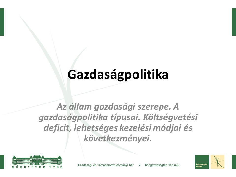 Gazdaságpolitika Az állam gazdasági szerepe. A gazdaságpolitika típusai.