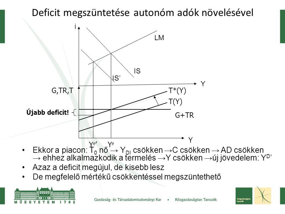 Deficit megszüntetése autonóm adók növelésével