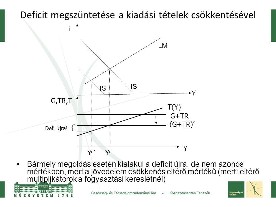 Deficit megszüntetése a kiadási tételek csökkentésével
