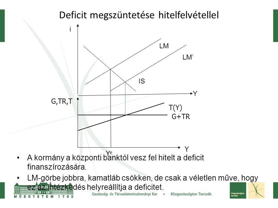 Deficit megszüntetése hitelfelvétellel