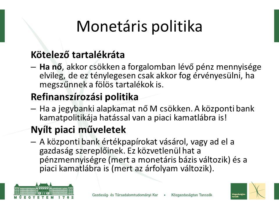 Monetáris politika Kötelező tartalékráta Refinanszírozási politika