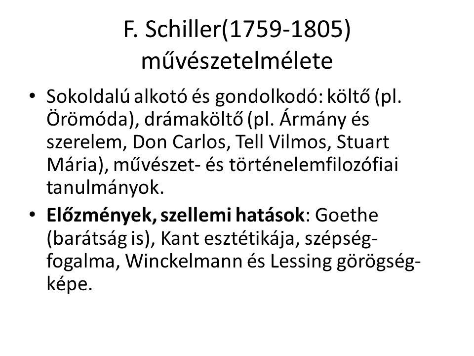 F. Schiller(1759-1805) művészetelmélete