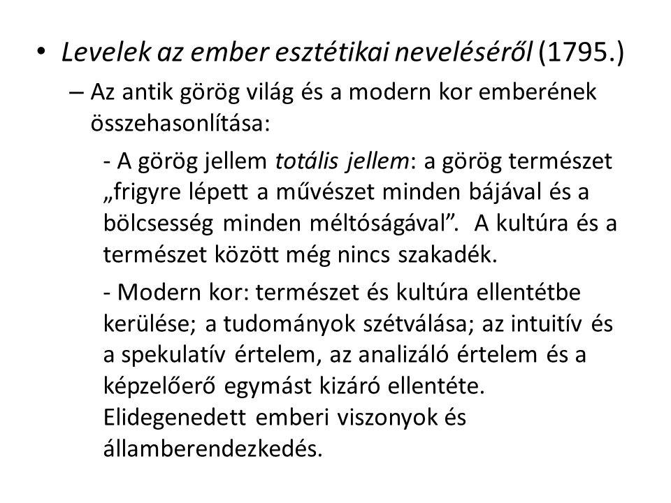 Levelek az ember esztétikai neveléséről (1795.)