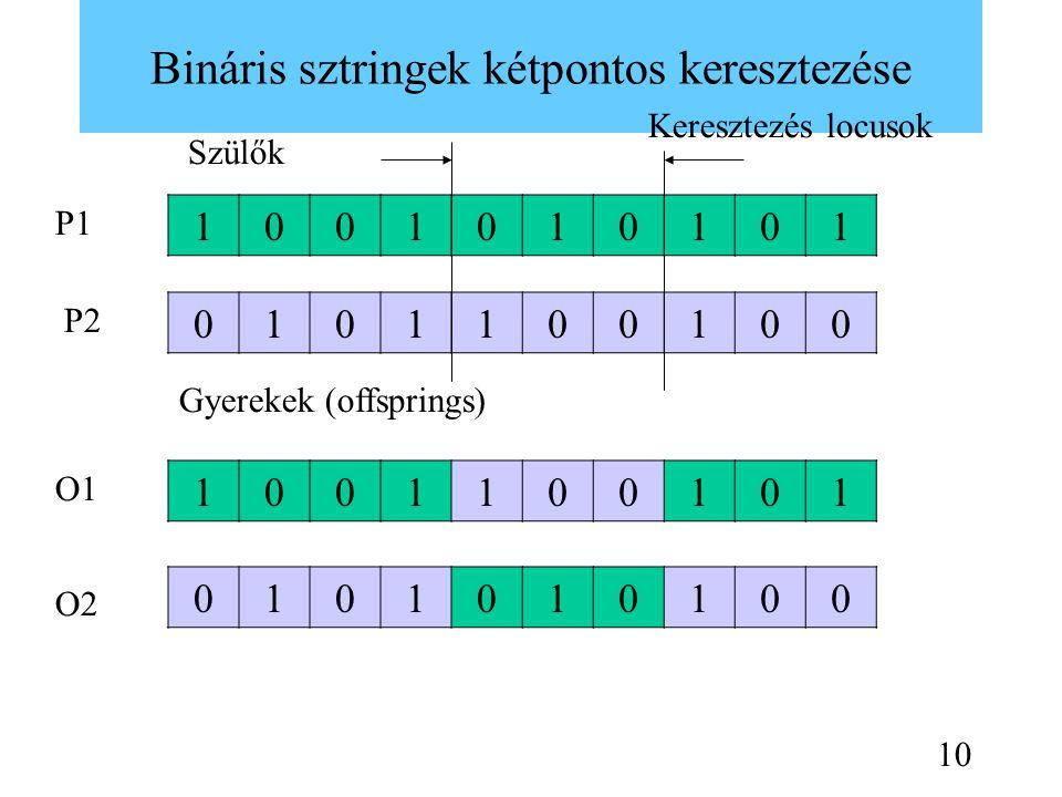 Bináris sztringek kétpontos keresztezése