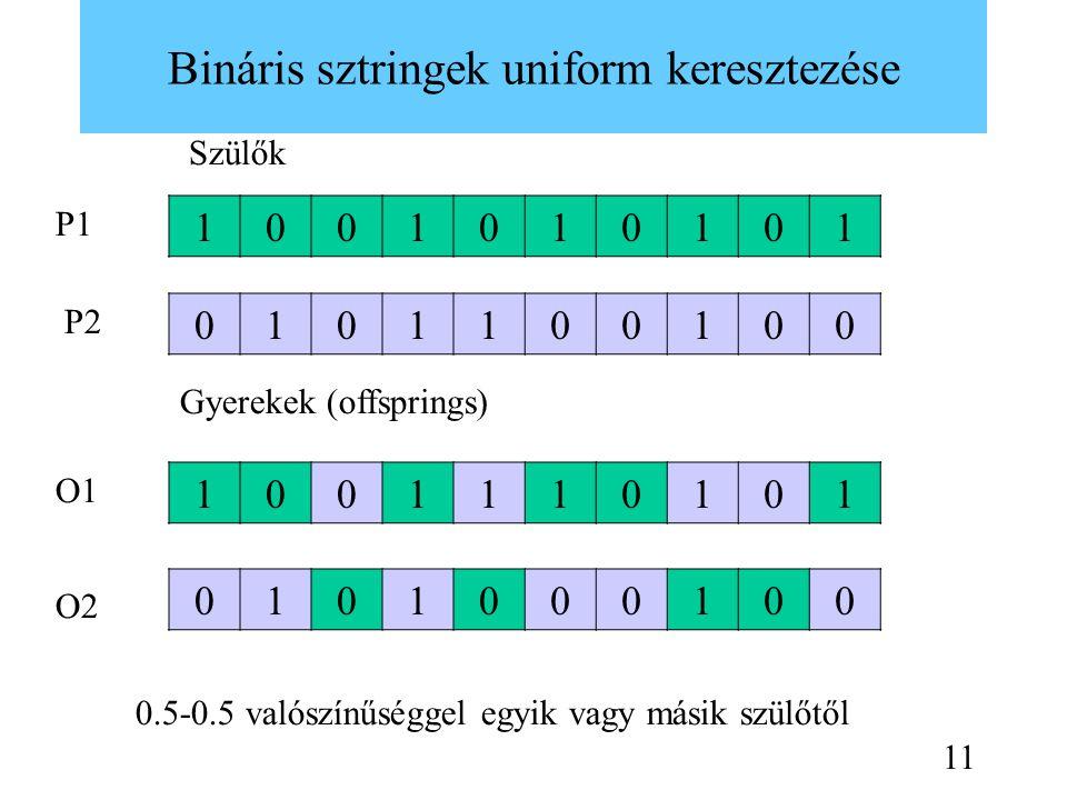 Bináris sztringek uniform keresztezése