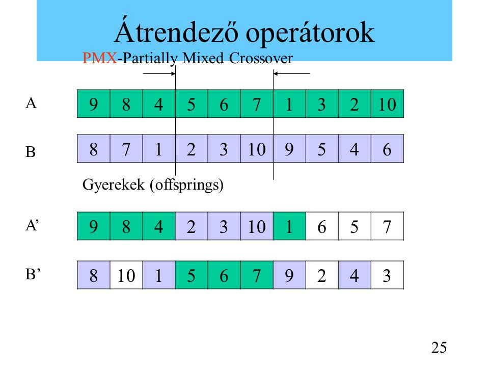 Átrendező operátorok PMX-Partially Mixed Crossover. A. 9. 8. 4. 5. 6. 7. 1. 3. 2. 10. 8.