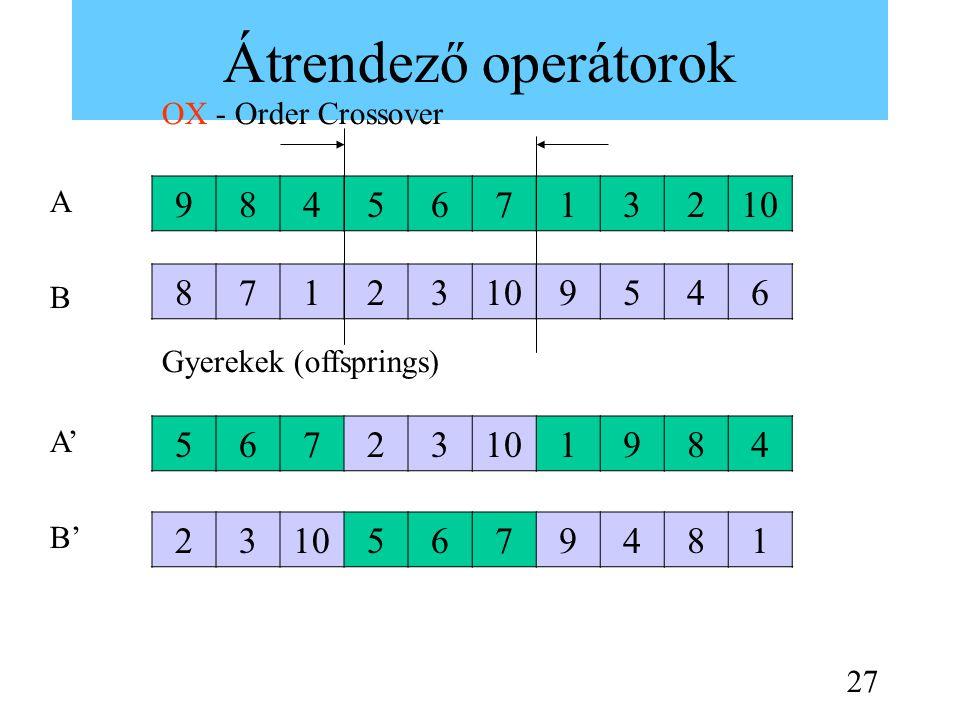 Átrendező operátorok OX - Order Crossover. A. 9. 8. 4. 5. 6. 7. 1. 3. 2. 10. 8. 7. 1.