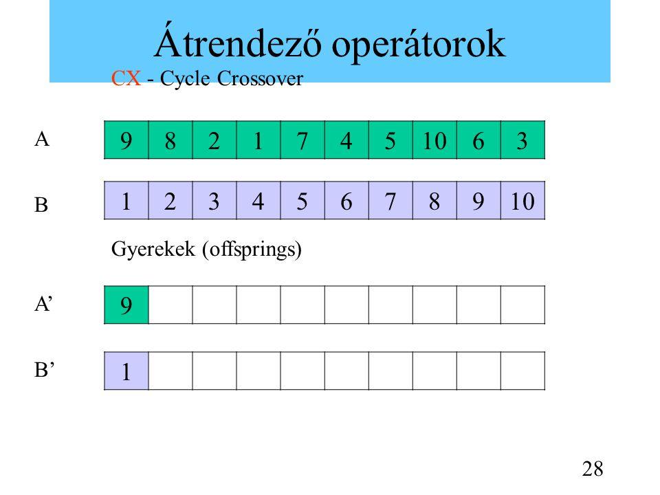 Átrendező operátorok CX - Cycle Crossover. A. 9. 8. 2. 1. 7. 4. 5. 10. 6. 3. 1. 2. 3.