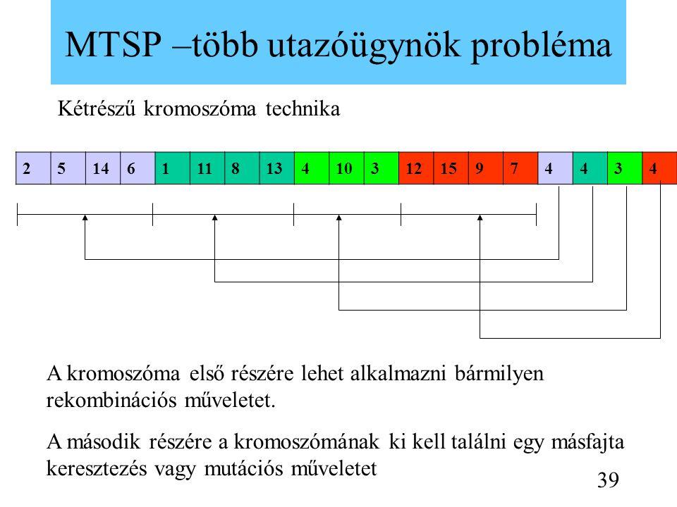 MTSP –több utazóügynök probléma
