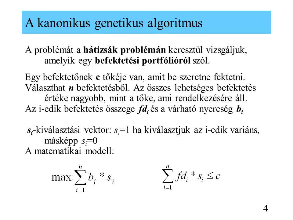 A kanonikus genetikus algoritmus