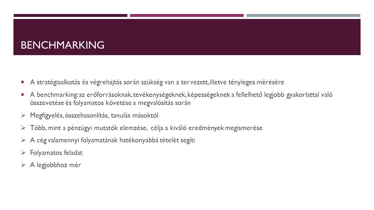 benchmarking A stratégiaalkotás és végrehajtás során szükség van a tervezett, illetve tényleges mérésére.