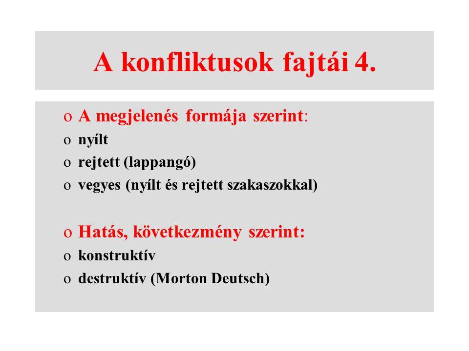 A konfliktusok fajtái 4. A megjelenés formája szerint: