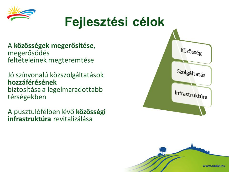 Fejlesztési célok Közösség. Szolgáltatás. Infrastruktúra. A közösségek megerősítése, megerősödés feltételeinek megteremtése.