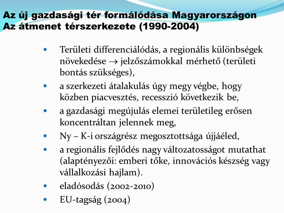 Az új gazdasági tér formálódása Magyarországon Az átmenet térszerkezete (1990-2004)