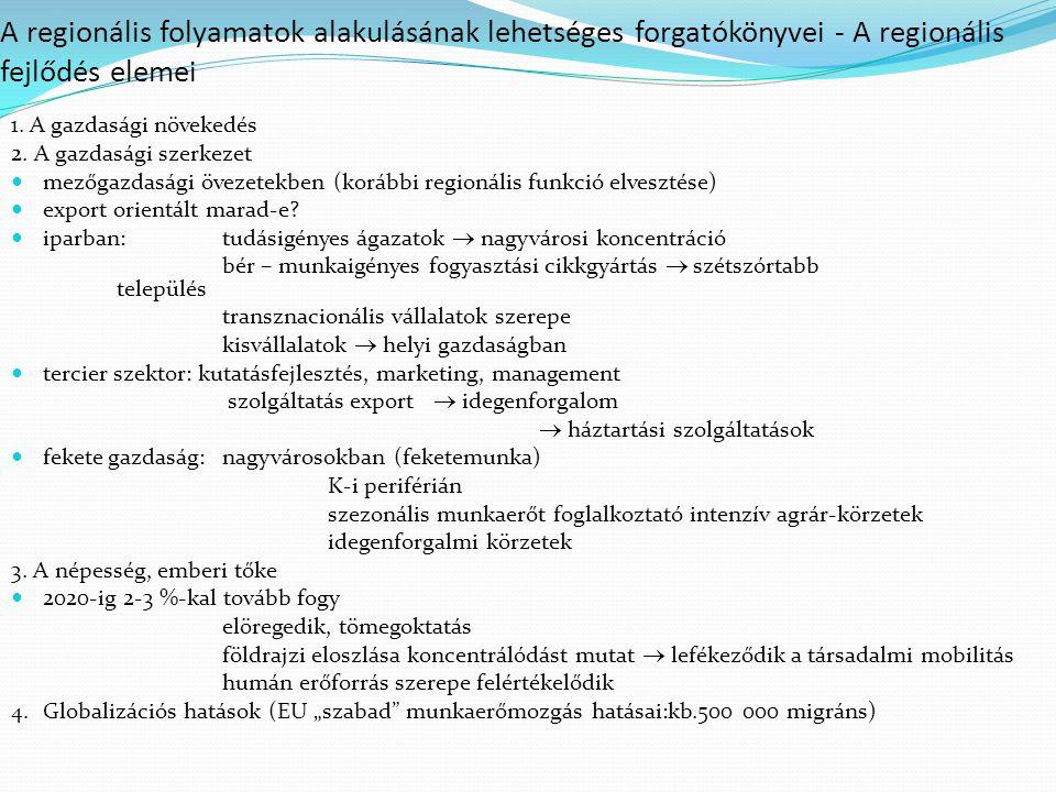 A regionális folyamatok alakulásának lehetséges forgatókönyvei - A regionális fejlődés elemei