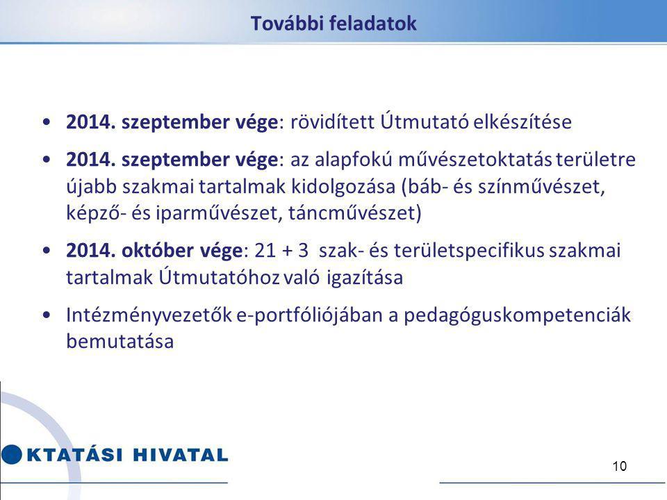 2014. szeptember vége: rövidített Útmutató elkészítése
