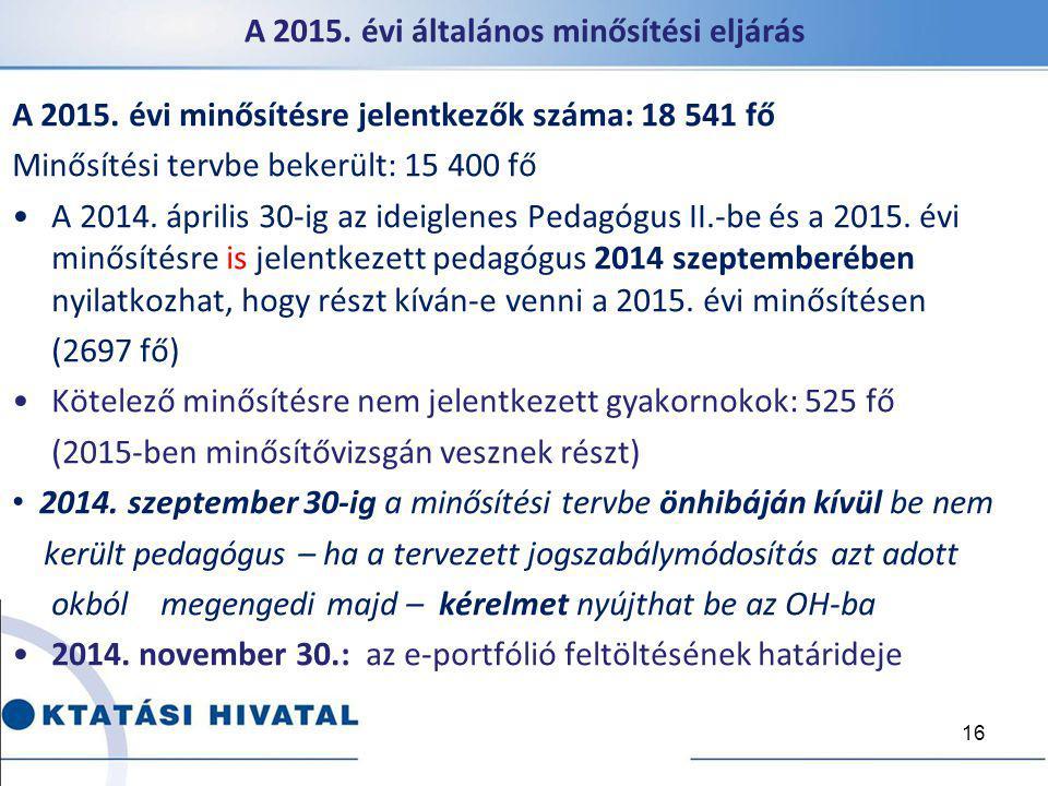 A 2015. évi általános minősítési eljárás