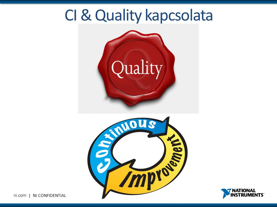 CI & Quality kapcsolata