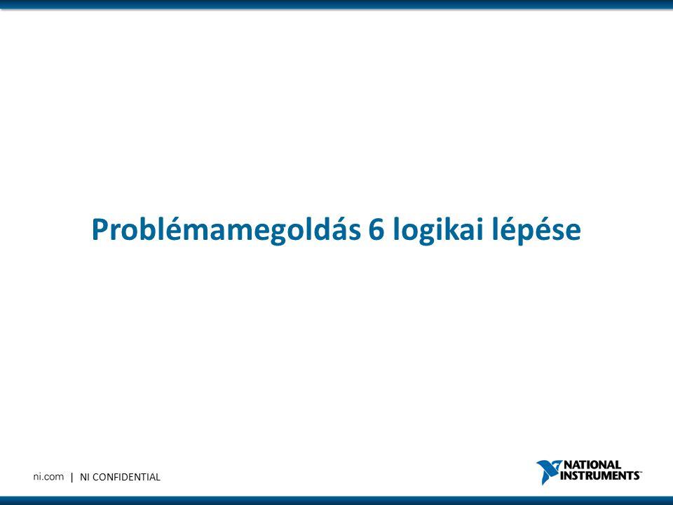 Problémamegoldás 6 logikai lépése
