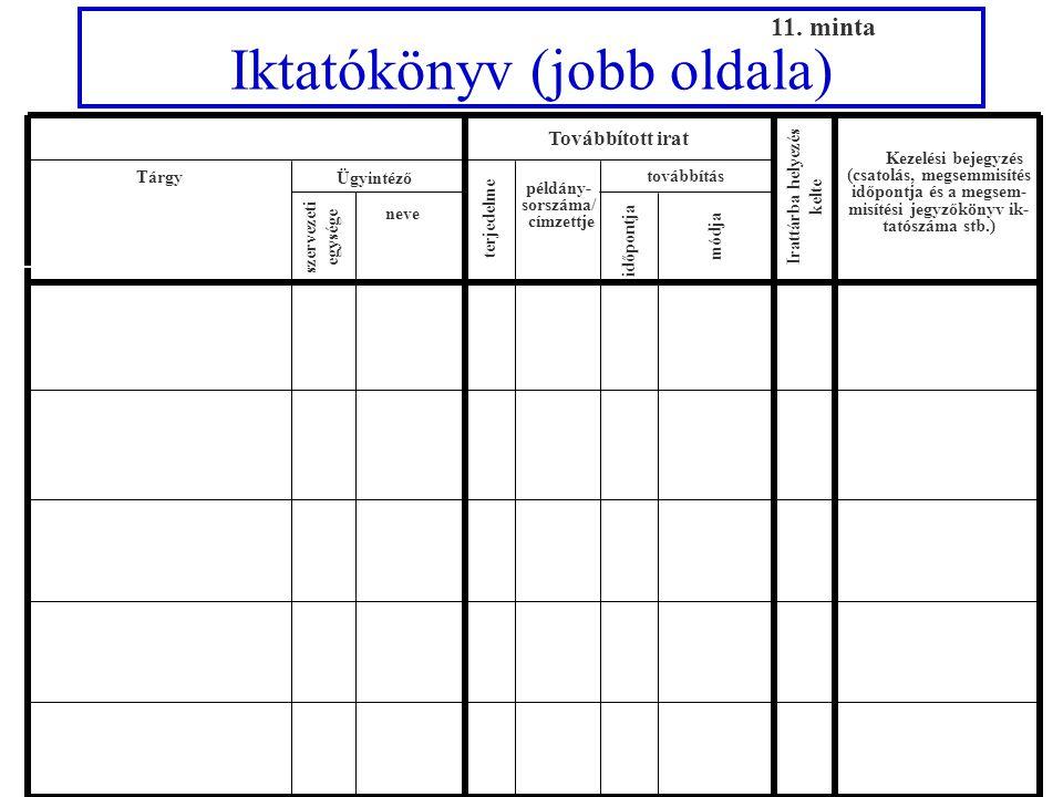 Iktatókönyv (jobb oldala)