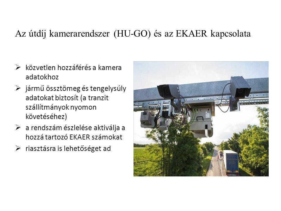 Az útdíj kamerarendszer (HU-GO) és az EKAER kapcsolata