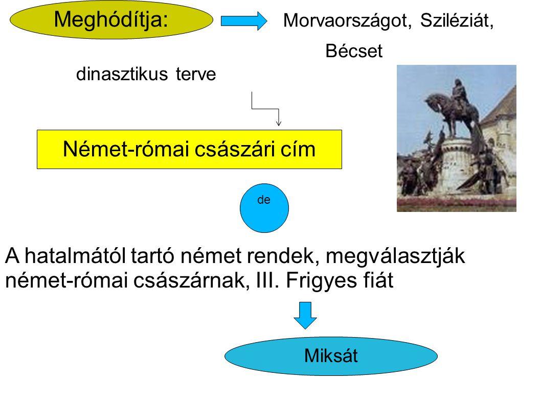 Német-római császári cím