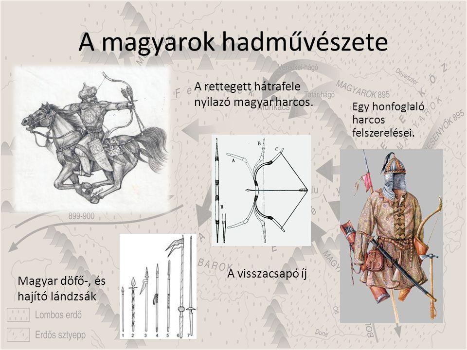 A magyarok hadművészete