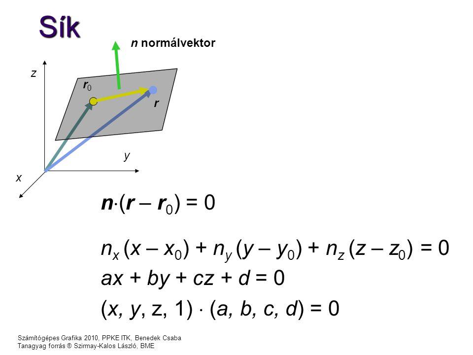 Sík n(r – r0) = 0 nx (x – x0) + ny (y – y0) + nz (z – z0) = 0