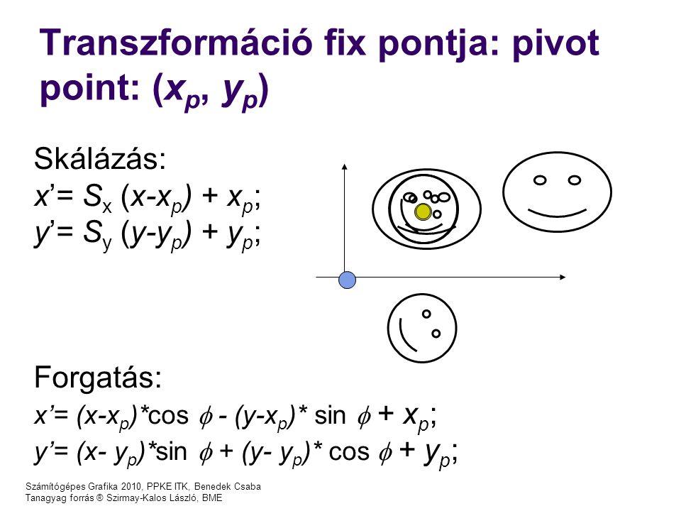 Transzformáció fix pontja: pivot point: (xp, yp)