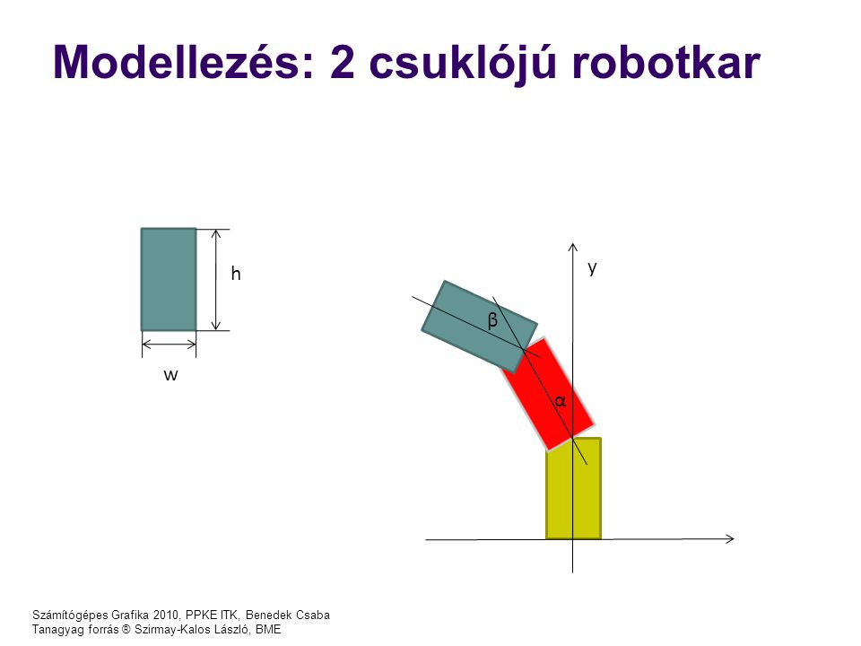 Modellezés: 2 csuklójú robotkar