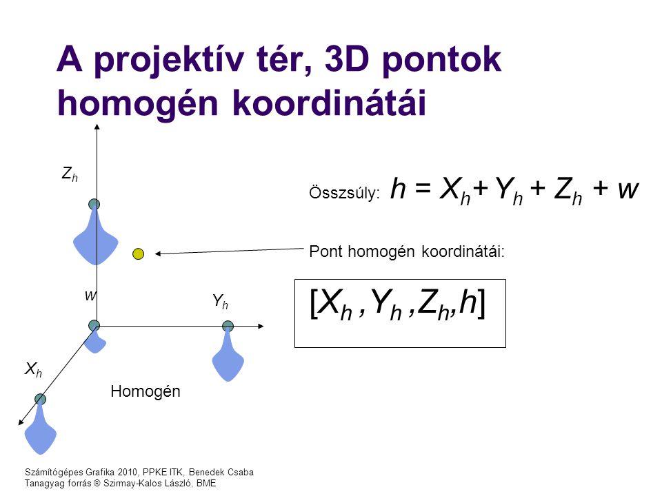 A projektív tér, 3D pontok homogén koordinátái