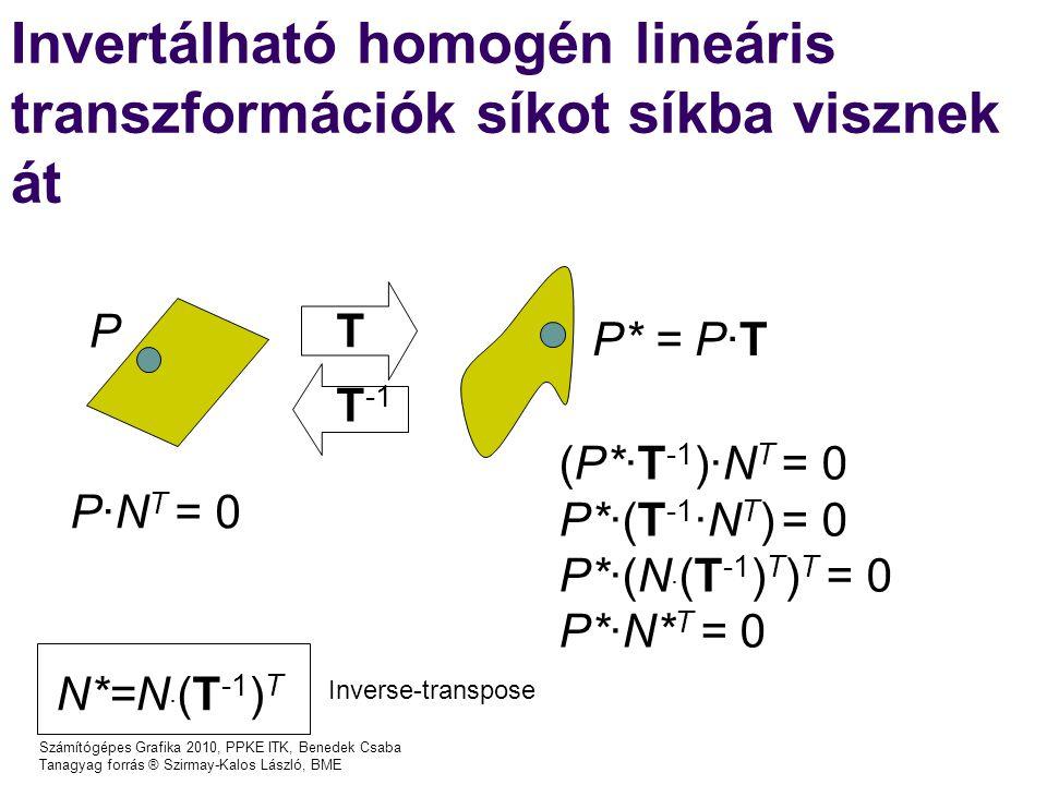 Invertálható homogén lineáris transzformációk síkot síkba visznek át