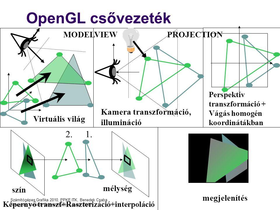OpenGL csővezeték 2. 1. MODELVIEW PROJECTION Kamera transzformáció,