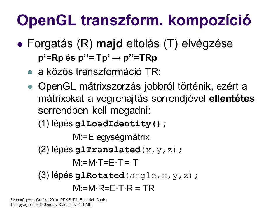 OpenGL transzform. kompozíció