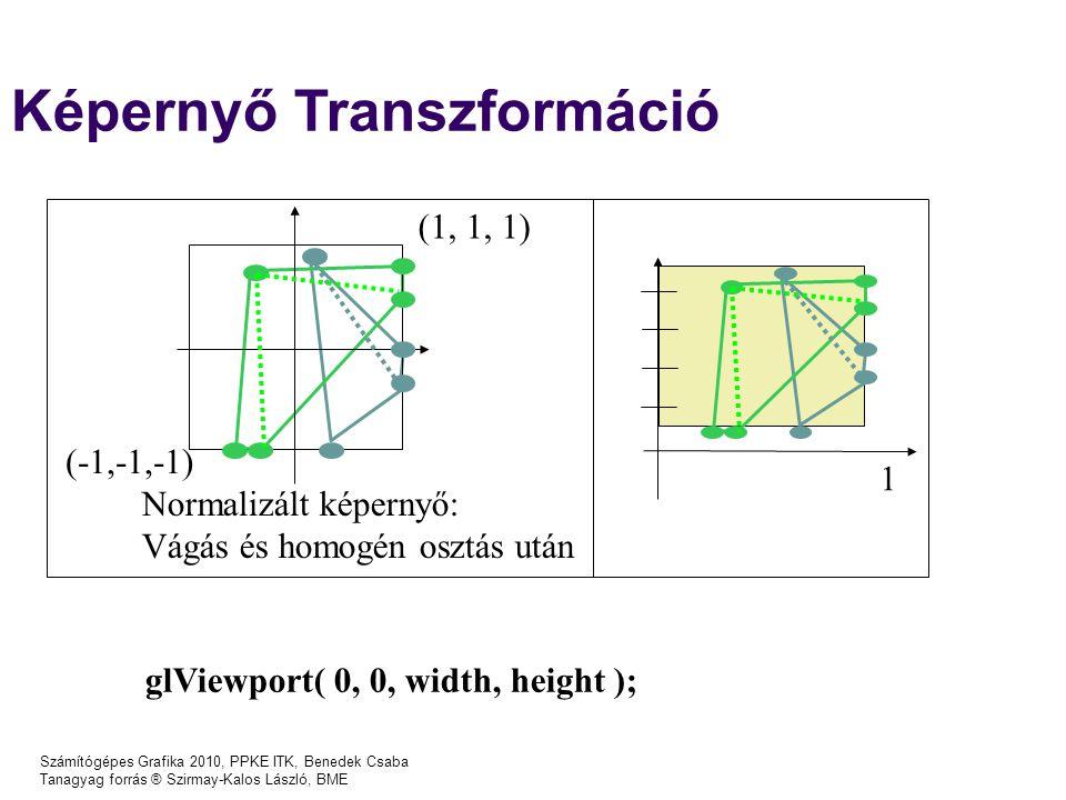 Képernyő Transzformáció